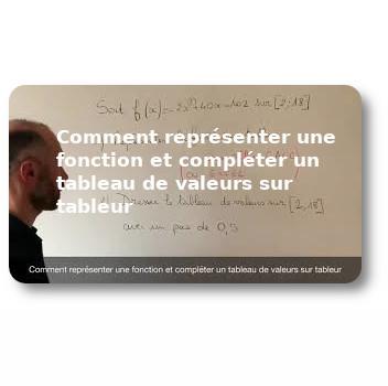 Comment représenter une fonction et compléter un tableau de valeurs sur tableur