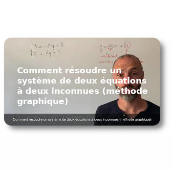 Comment résoudre un système de deux équations à deux inconnues (méthode graphique)